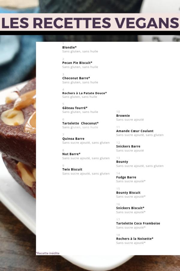 Table des matières : 18 recettes express sans cuisson ni mixeur de Mail0ves - mailo fait maison