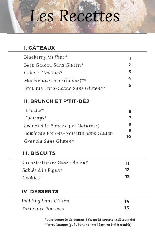 Ebook de Recettes Sans Sucre Ajouté de Mail0ves - Mailo Fait Maison (Vegan)
